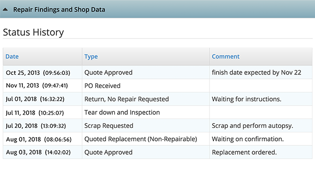 24/7 Systems Inc  - Repair Tracker